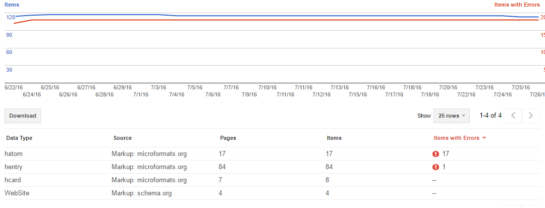 Fix Missing required field in Google Webmaster Tools Structure